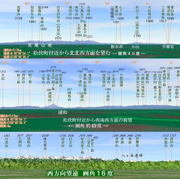 松伏町からのシミュレーション北北西41mm+西南西37mm+西120mm