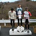 2009/01/03 菖蒲谷ヒルクライム大会