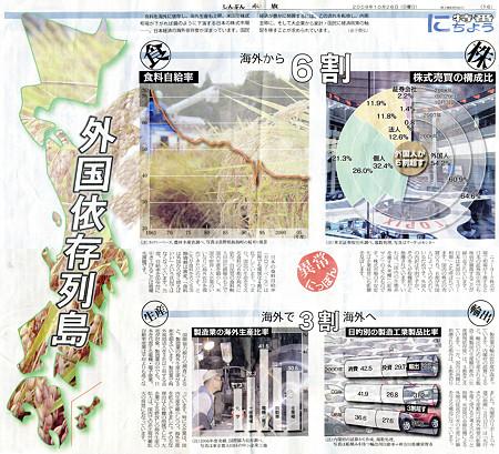 外国依存の日本列島