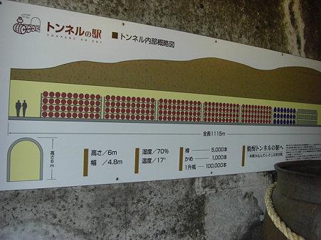 トンネルの構造図