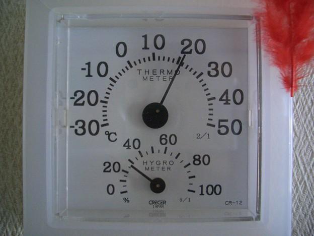 湿度が30%を切った~ (ーー;)