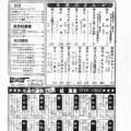 写真: 週刊少年チャンピオン1978年38号 目次