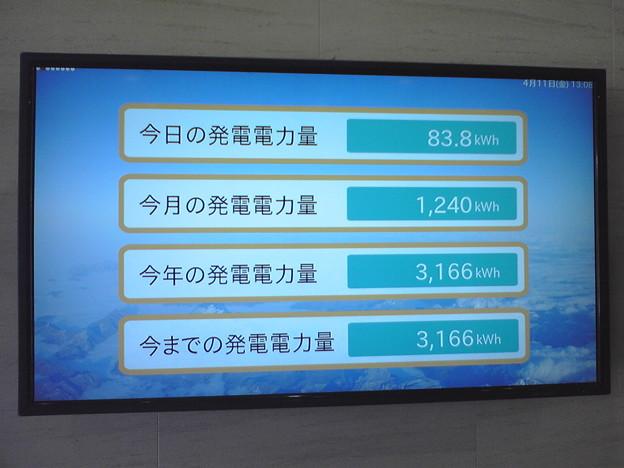 新藤沢商工会議所2