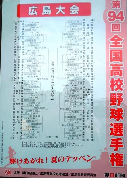 高校球児たちの広島地方大会